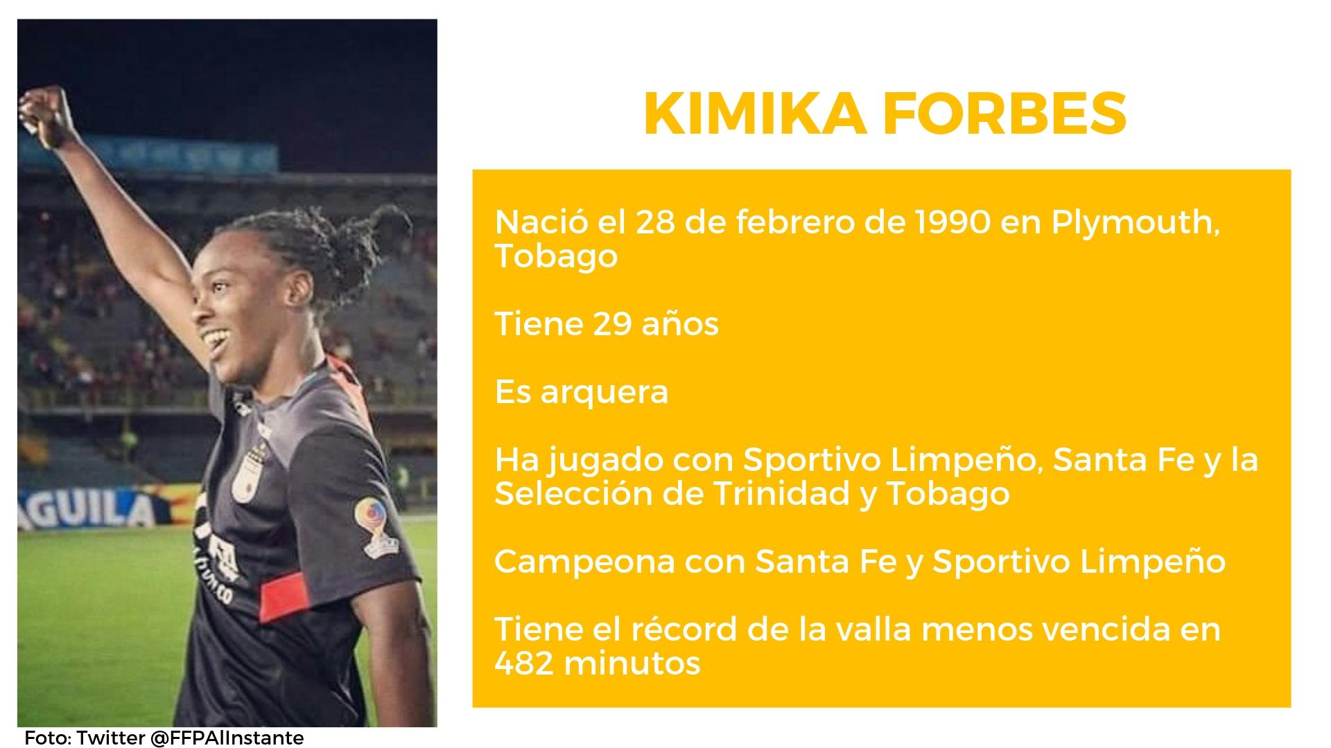 Kimika Forbes