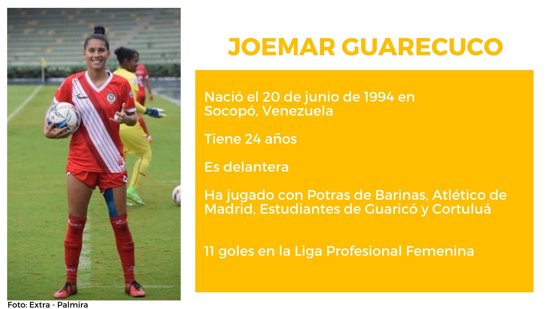 Joemar Guarecuco