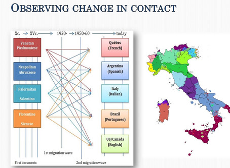 ERC on Italian dialects: MicroContact!