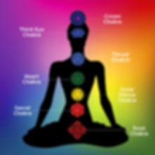 chakras-guide-01-1.jpg