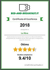 Certificato Eccellenza Bed And Brekfast.