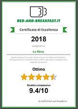 Certificato Eccellenza Bed And Brekfast.