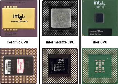 CPU types