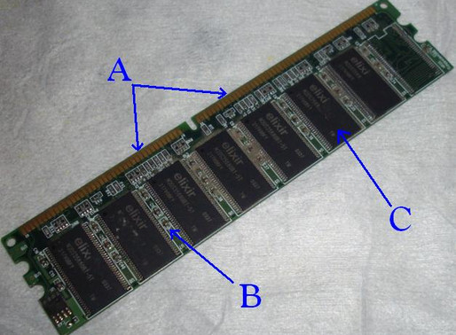 Gold and Palladium recovery from scrap RAM memory sticks - Tutorial