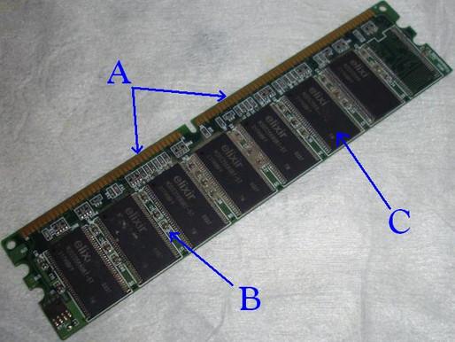 Gold and Palladium recovery from scrap RAM memory sticks - Tutorial