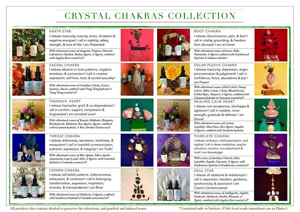 crystal-chakras-collection.jpg
