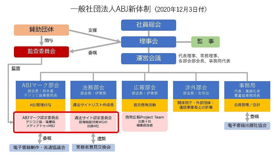 新体制20201203.jpg