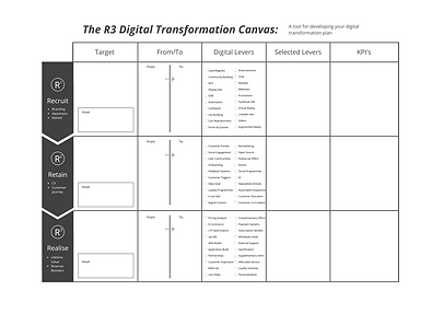 Copy of Copy of R3 Framework (3).png