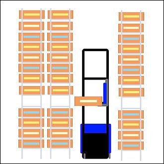 narrow-aisle-pallet-rack-systems.jpg