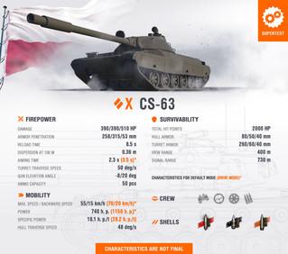 Onto the Supertest: CS-63