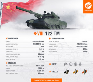 The 122 TM Chinese Tier VIII medium tank on Supertest