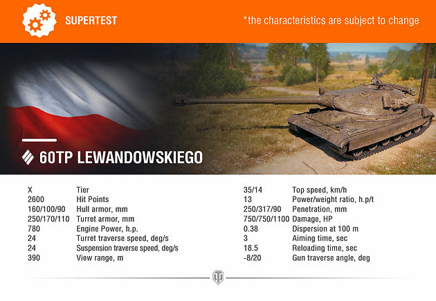 What ARE Hit Points World of Tanks