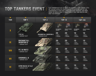 TOP TANKERS EVENT