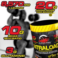INTRALOAD_Con_Demetriou_ALEX_ARDENTI_Alpha_Pro_Nutrition_2