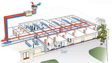 Proektirovanie-sistemy-ventilyacii.jpg