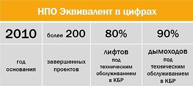 цифры.png