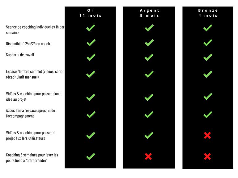 tableau comparatif-3.png