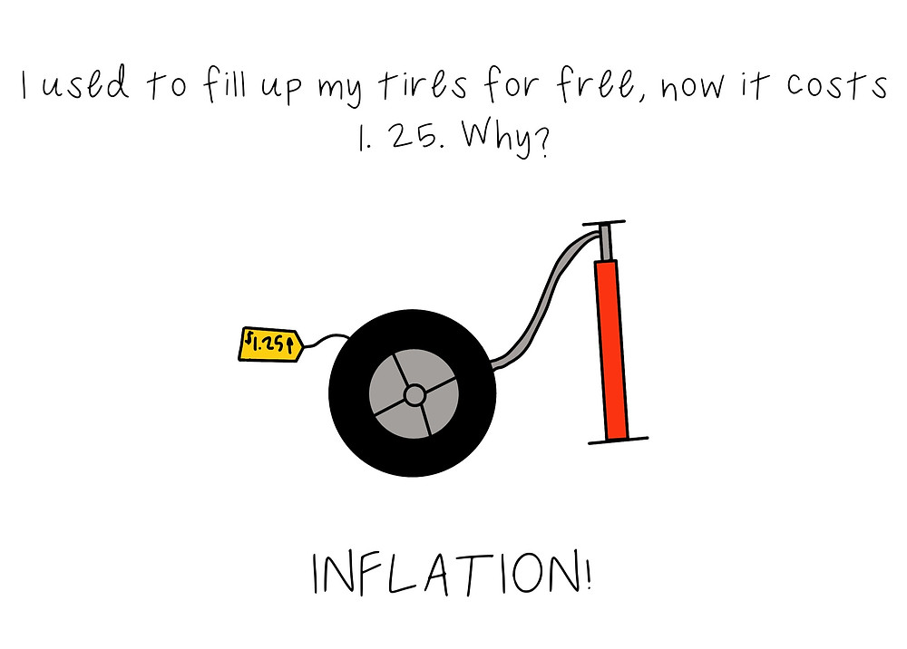"A drawing of a tire and air pump with a price tag on it with caption: ""I used to fill up my tires for free, now it costs $1.25. Why? Inflation!"""