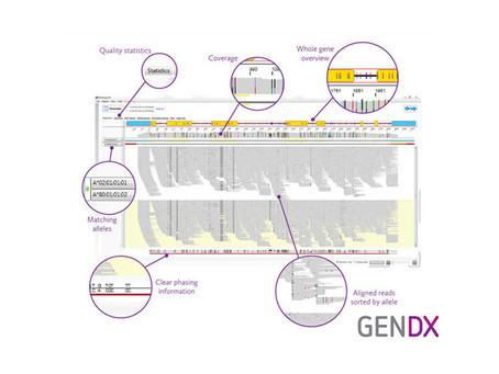 Lançamento NGSengine 2.5.0 Nova versão do software de análise da GendX