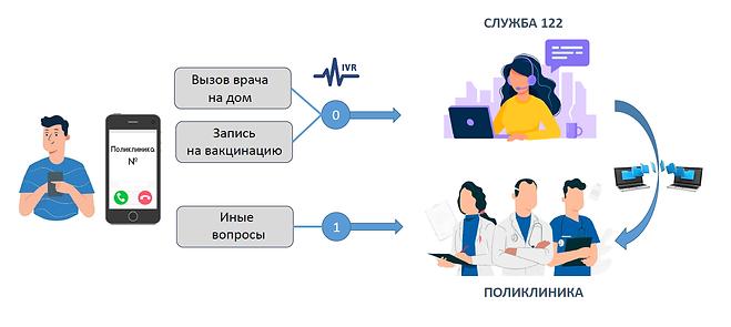 ВКЦ_схема.png