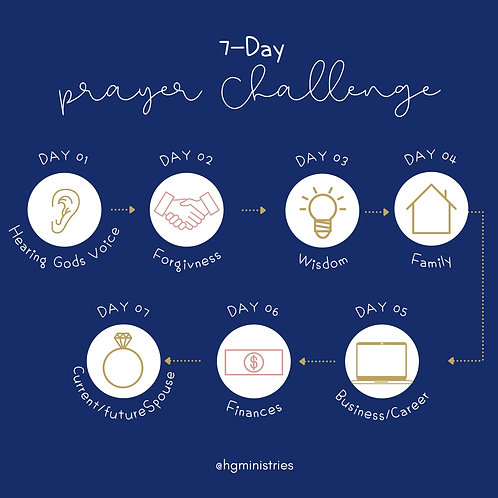 7-Day Challenge (Replay)