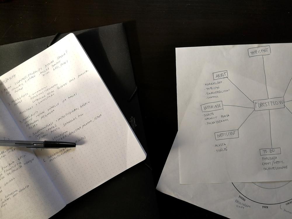 kynä, paperi, vihko, musta pöytä, mind map