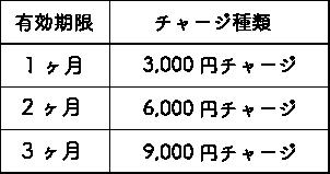 チャージ種類.png