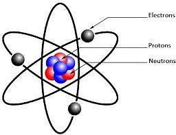 atome.jpg