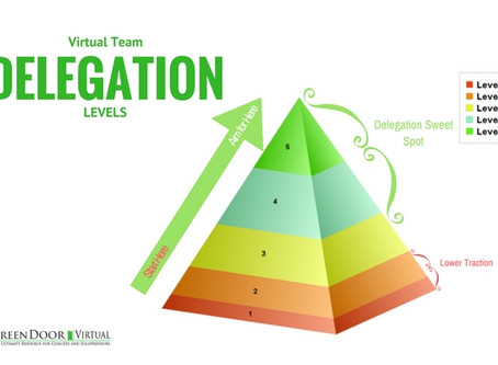 How to Delegate with Delegation Levels
