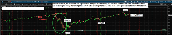 SP500 follow up chart.png