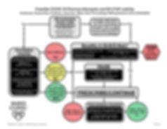 COVID-19-QTc algorhythm