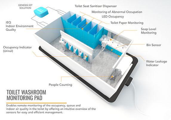 Smart Washroom New Edition-20.jpg