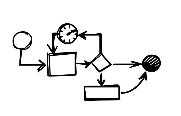 Shutterstock - IFANO Prozessmanagement.j