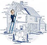 Home Inspection Morgantown