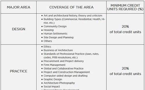 Major-Areas-of-CPD-Activities.jpg