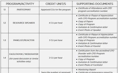 Pre-approved-Program-Matrix.jpg