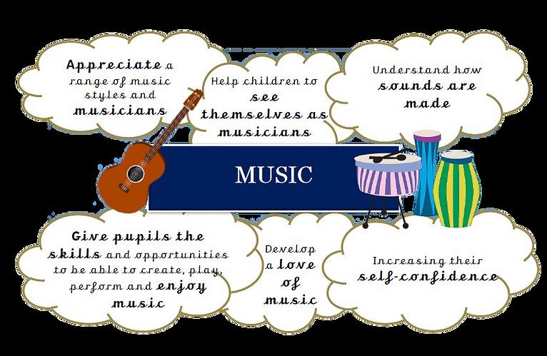 Music copy.png