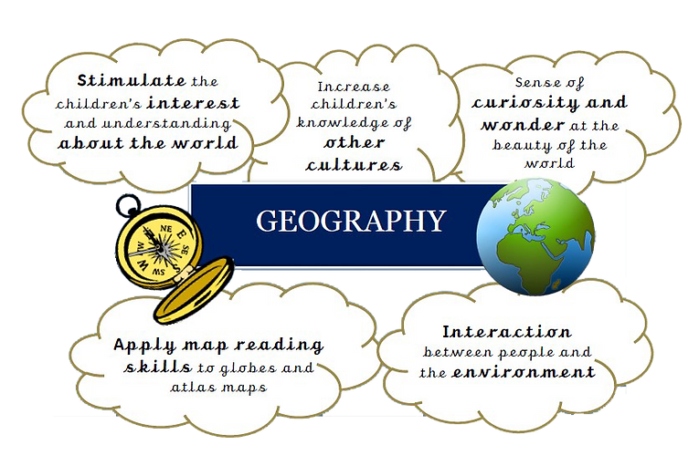 Geography.png