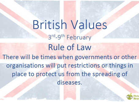 British Values (3rd February 2020)