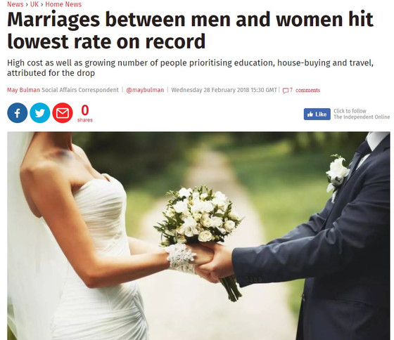 What is marriage?- Cultural Anthropology