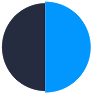 blue chart.png