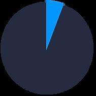 blue chart 1.png
