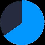 blue chart en 3 del.png