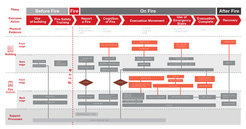 service blueprint-01.png