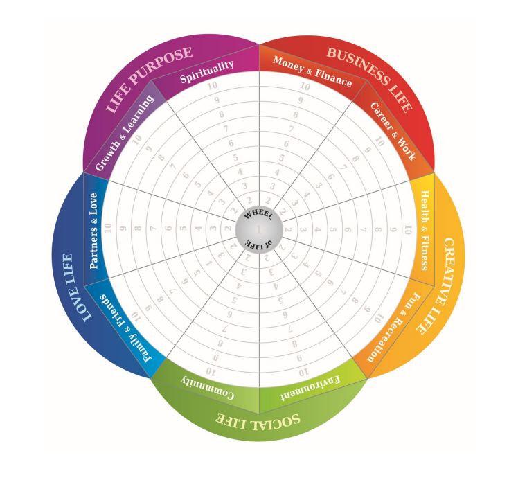 Wheel of Life.JPG