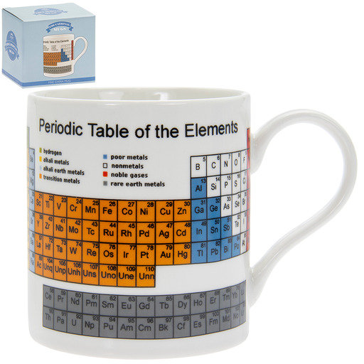 Periodic Table Of The Elements Mug