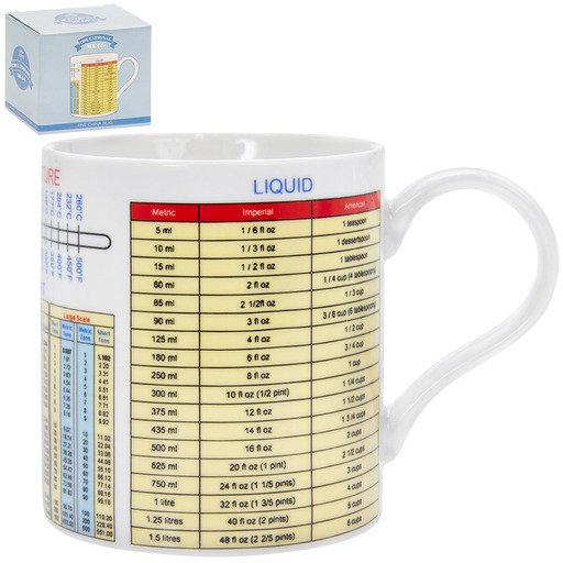 Weights Map Mug