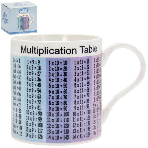 Multiplication Table Mug