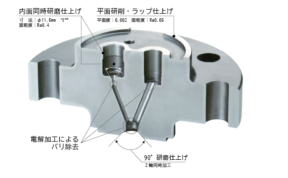 一貫生産4ディーゼルエンジン燃料ポンプ弁箱.png