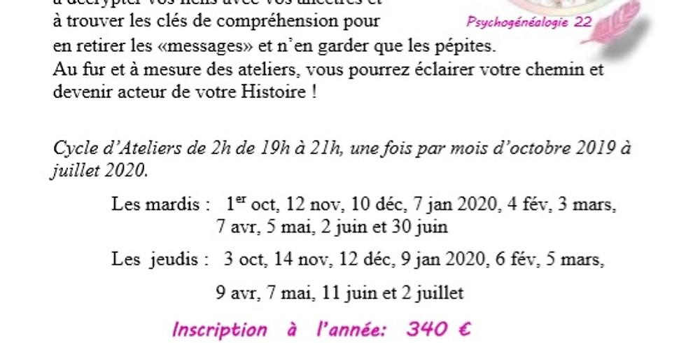 Ateliers Psychogénéalogie Oct 2019/Juil 2020